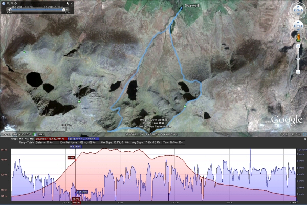 """Google Earth GPS track import with Elevation Profile"" from muzag Contract pics"